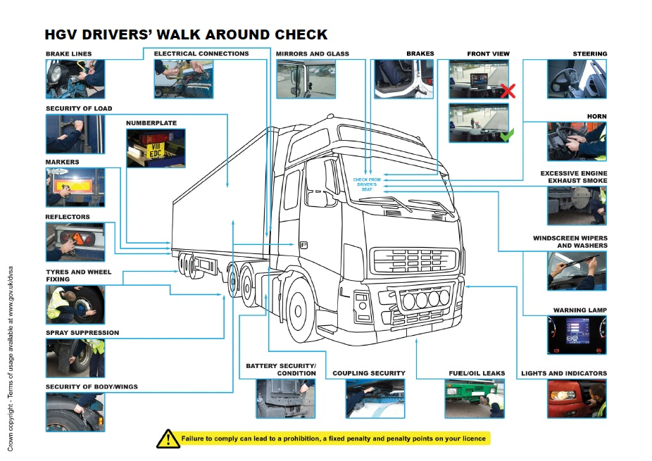 Lorry walkaround check diagram