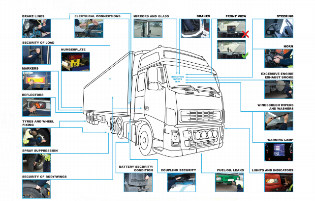 Diagram of what to check on a lorry